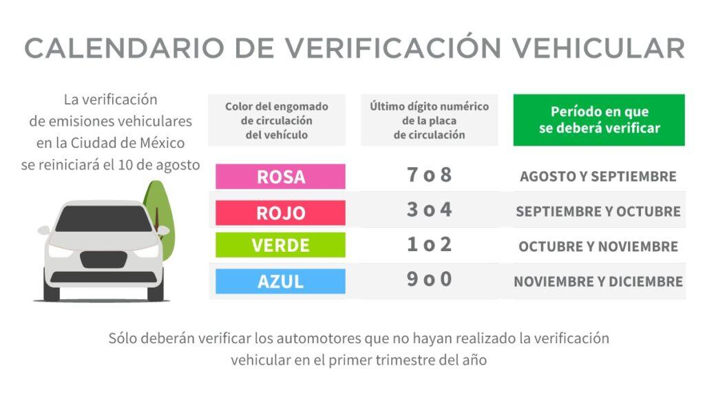verificación CDMX
